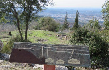 הר יעלה: תצפית נוף בהרי ירושלים וחניון